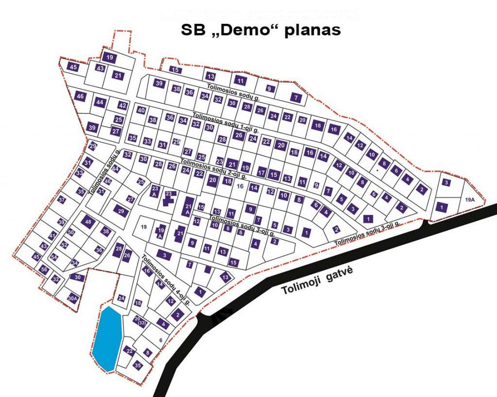 "SB ""Demo"" planas"